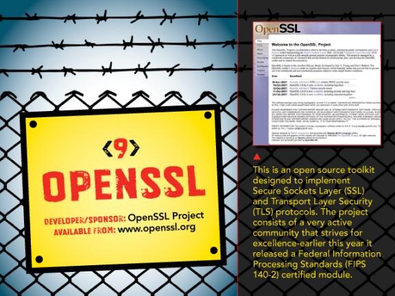 OpenSSL slide